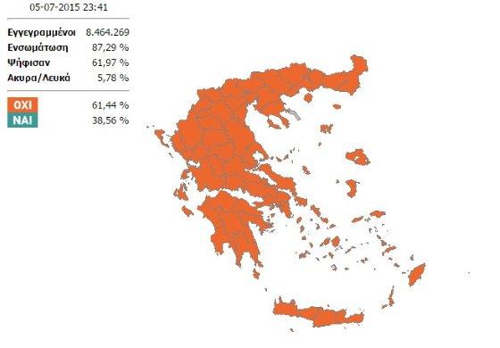 Δημοψήφισμα Ιουλίου 2015: Επικράτεια ενσωμάτωση 87,76%