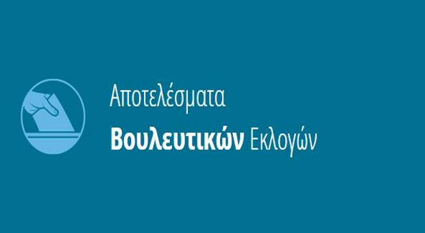 Δείτε live στο schooltime.gr τα αποτελέσματα των εκλογών