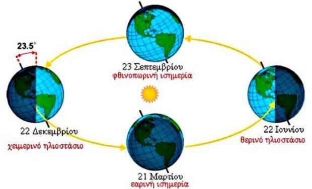 Θερινό ηλιοστάσιο – Η πρώτη ημέρα του καλοκαιριού για το βόρειο  ημισφαίριο