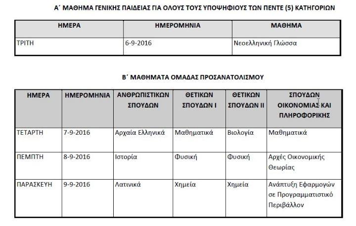 Πανελλαδικές Ελλήνων του εξωτερικού - Το πρόγραμμα