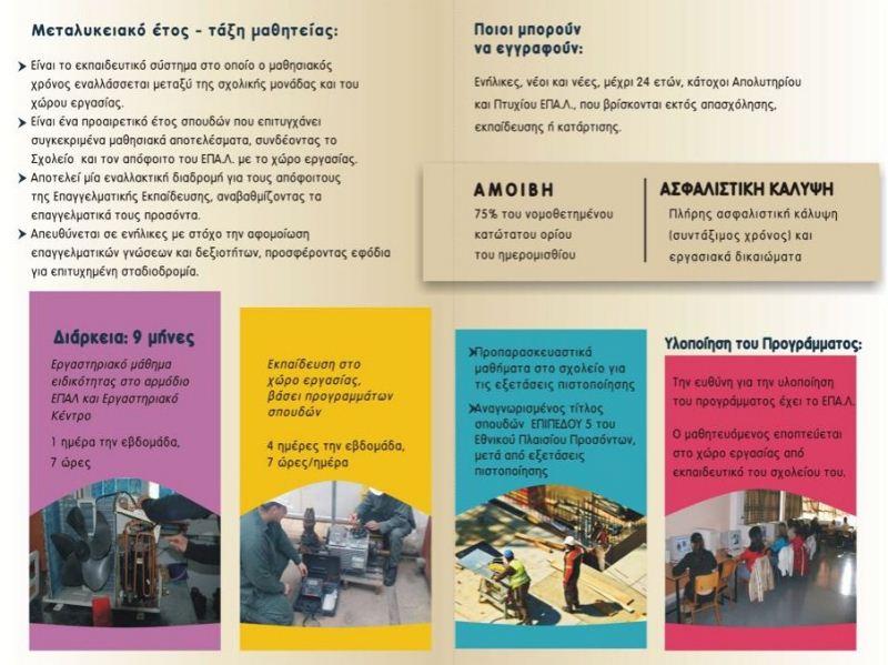 Εγκύκλιος για την υλοποίηση του Μεταλυκειακού Έτους-Τάξης Μαθητείας αποφοίτων ΕΠΑΛ