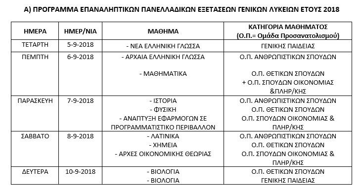 Το Πρόγραμμα των Επαναληπτικών Πανελλαδικών ΓΕΛ και ΕΠΑΛ 2018