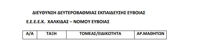Έγκριση Ολιγομελών Τμημάτων Σχολικών Μονάδων ΕΑΕ