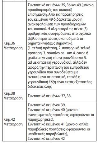 Η Εξεταστέα ύλη στα Λατινικά 3