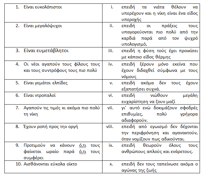 Νέα Ελληνικά Α' Λυκείου, Κριτήριο Αξιολόγησης (νέου τύπου) «Εφηβεία - Νεότητα»