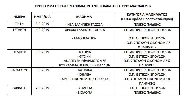 Πρόγραμμα των Εξετάσεων Ελλήνων του Εξωτερικού 2019