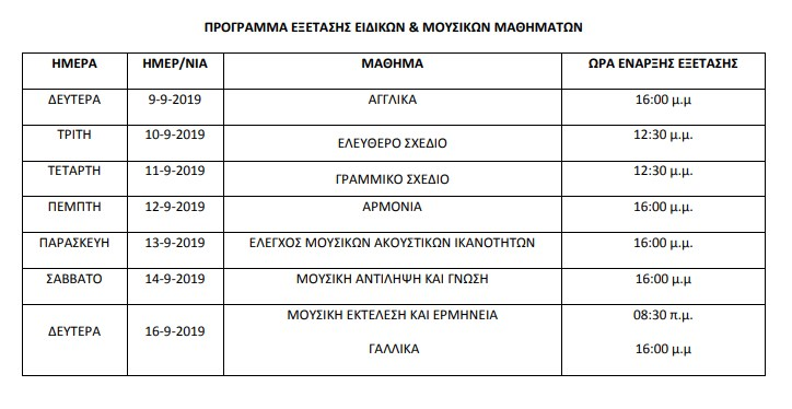 2Πρόγραμμα των Εξετάσεων Ελλήνων του Εξωτερικού 2019
