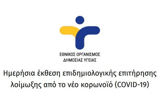 Ο ΕΟΔΥ για το δημοσίευμα σχετικά με την ετεροχρονισμένη δήλωση κρουσμάτων στην Περιφερειακή Ενότητα Κοζάνης