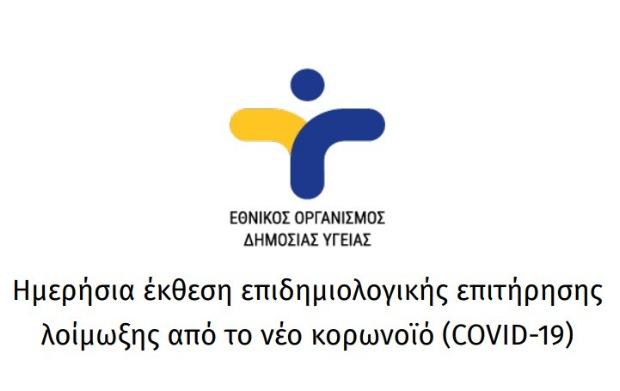 eody-covid19