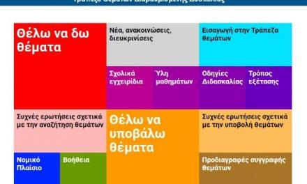 ΙΕΠ: Δημοσιοποίηση της Τράπεζας Θεμάτων Διαβαθμισμένης Δυσκολίας (Α' Γενικού Λυκείου)