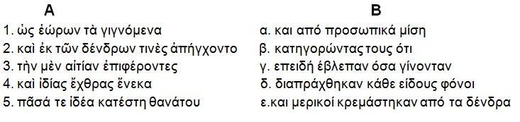 Κριτήριο αξιολόγησης Αρχαίων1
