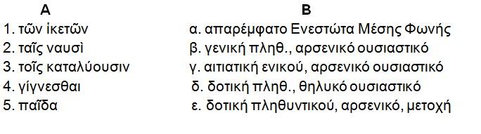 Κριτήριο αξιολόγησης Αρχαίων Ελληνικών4