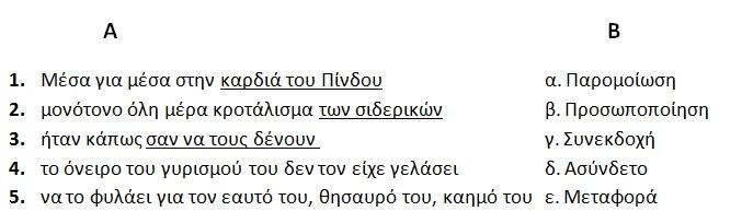 Κείμενα Νεοελληνικής Λογοτεχνία