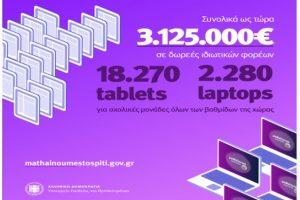 Νέα δωρεά 3.070 συσκευών τάμπλετ και 80 φορητών υπολογιστών στα σχολεία