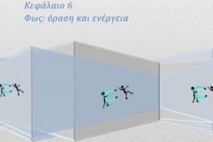 Φυσική Γ' Γυμνασίου: Θεωρία 6ου κεφαλαίου «Φως: όραση και ενέργεια»