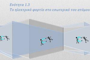 Φυσική Γ' Γυμνασίου - Σημειώσεις: Ενότητα 1.3, το ηλεκτρικό φορτίο στο εσωτερικό του ατόμου