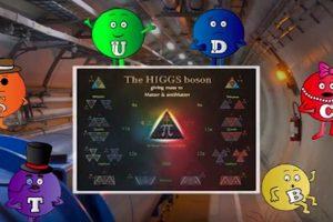 Σε Έλληνες μαθητές το 1ο Βραβείο Διεθνούς Διαγωνισμού για το βίντεο ″The Quark show″