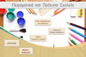 Ξεκίνησαν οι αιτήσεις για την εισαγωγή στα Πρότυπα και Πειραματικά Σχολεία